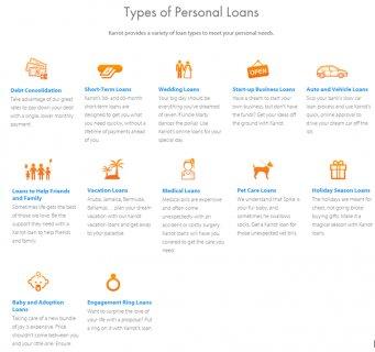 Karrot Personal Loans - Rates
