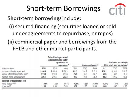 Short-term Borrowings