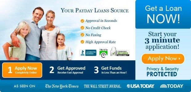 Same Day Deposit Payday Loans