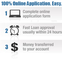 Social Security Loans Online