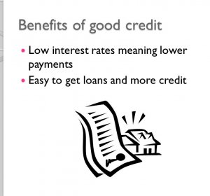 Easy to get Loans