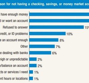 Cash loans champaign il image 9
