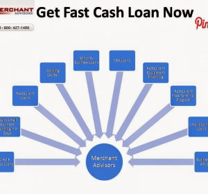 Payday Loan no credit Check no Broker
