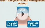 7. Direct Loan Funding Cash Management