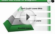 Bad Credit Long Term Loans- Payback In Small Monthly
