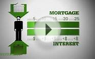 MORTGAGE CALCULATOR Loans is good