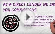 TREND Financial Car Credit for Bad Credit, Poor Credit and